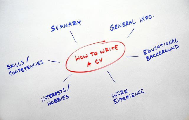 如何寫好加薪或跳到好職位的履歷