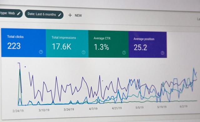 初期電商網站做SEO目標是日流量破千嗎?日流量破千是否會等於年營收破千呢-行銷顧問客戶案例